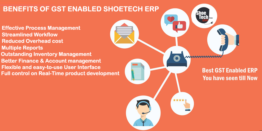 Buy GST Enabled ERP Software Systems