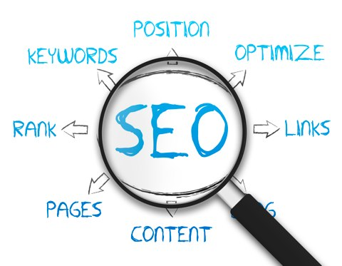 Seo and Smo Services